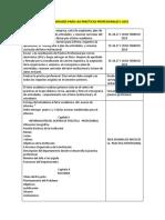 PLAN DE ACTIVIDADES PARA LAS PRÁCTICAS PROFESIONALESN I.docx
