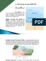 Maritime Territories as Per UNCLOS