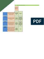 tabela-honorarios-estado-amazonas-2015.pdf