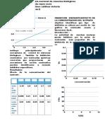 _inhibicion enzimatica 3,3  .docx