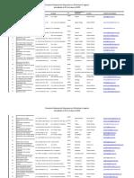 BASE-Web-EMPRESAS-VIGENTES-H-07.05.15.pdf