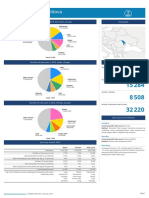 498 Republic of Moldova Fact Sheets