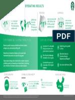 Infographic - Starbucks Q3 FY18 Earnings-1