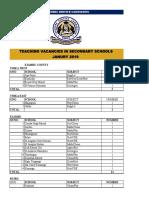 Vacancies for Secondary Schools  January 2019.pdf