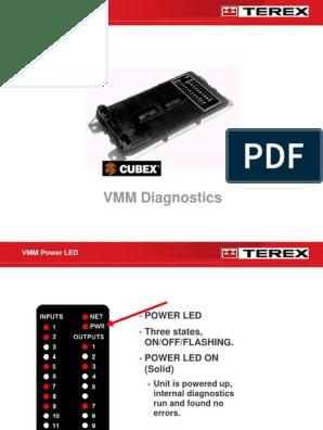 4)Vansco VMM Diagnostics Rev 6 - CUBEX | ogue ... on