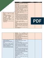 Relacion objetivos y contenidos.docx