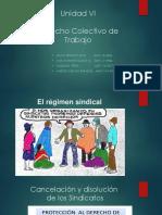 Diapositiva de Derecho Laboral II Uapa