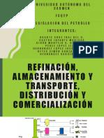 Refinación, Almacenamiento y Transporte, Distribución y