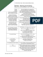 daily-mantras-101217.pdf