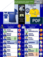 Premier League week 31 190317 Everton - Chelsea 2-0