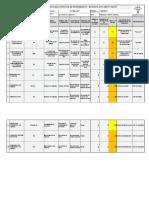 Copia de Estructura Analisis de Riesgo Laboratorio UPDS