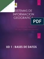 Sistema de información geografica