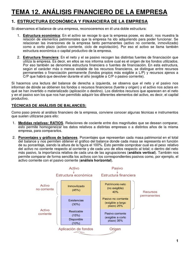 12 Análisis Financiero De La Empresa 1 Capital De Trabajo