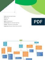 1. Elaboración de un mapa conceptual.docx