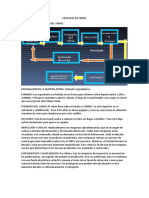 PROCESOS DE FIBRAS.docx