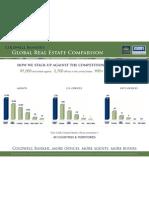 Coldwell Banker's Global Real Estate Comparison - Christophe Choo Real Estate Group