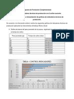 Desarrollo Taller de elaboración e interpretación de gráficas.docx