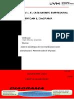 A1_diagramaestrategias Del Crecimiento Empresarial