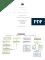 mapa conceptual decisiones empresariales.docx