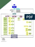 ORGANIGRAMA-INSTITUCIONAL.pdf