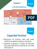 Unidad 1. Principios de Electroquímica.pptx