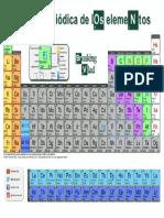 tabla periódica A4 actualización 22-3-18.pdf