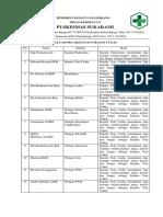 evaluasi dan Uraian tugas.docx
