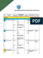 RPK PKM DTP Munjul 2018 Asli -2.xlsx