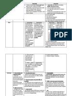 Three majors form of businesses.pdf