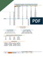 lista de verbos en francés mas usados