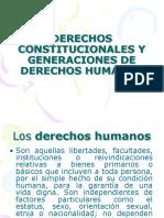 Derechos Humanos Resumido.2