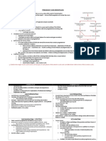 FOM Study guide PREGNANCY AND MENOPAUSE.docx