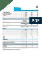 Unilever Hr Metrics Tcm244 523214 En