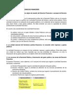 Apuntes Derecho Tributario I - Completos.pdf