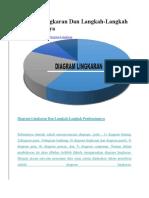 Diagram Lingkaran Dan Langkah.docx