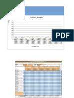 MATH 3rd PT Item Analysis 2018-2019