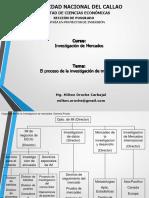 Maestria CLASE 02 Invmer Proceso Investigacion Mercados 18abr15
