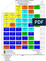 Mapa Curricular Ing. Petrolera UNAM