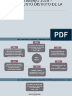 Control de Documentos (Autoguardado)
