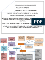 Actividad1Tema2ModuloIV_MiguelAAlvarezS.docx