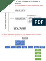 PRIMERA TAREA  DE INSTITUCIONES POLITICAS Y REGIONALES.docx