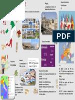 Infografía Italia