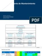 Resumen AUS Mantenimiento NIC.pptx