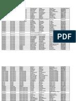 list-of-villages-CSP.pdf