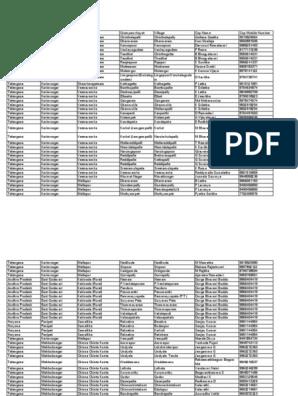 list-of-villages-CSP pdf | Sikhism | Religion & Spirituality