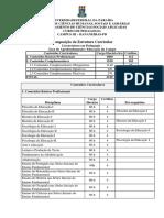 Estrutura Curricular Pedagogia