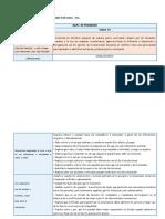 COMPETENCIAS Y CAPACIDADES POR CICLO FFC.docx