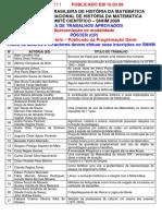 Relação trabalhos aprovados snhm 2009