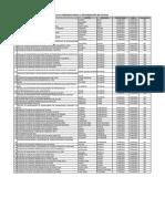 Escuelas Autorizadas Ant Recuperacion Puntos Licencia