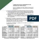 5-12+comunicado+escala++remunerativa